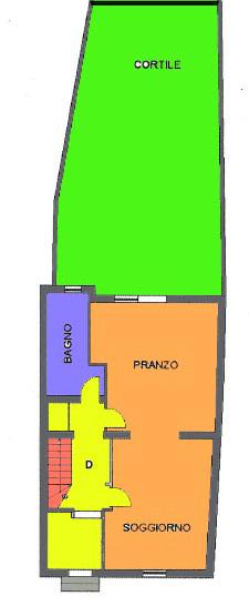 vendita casa indipendente milis 5 200  167.000 €