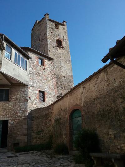 Vai alla scheda: Porzione di casa Vendita Rapolano Terme