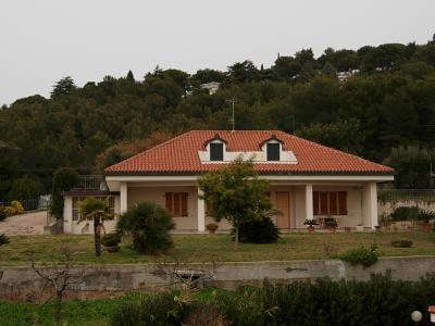 Villa for Sale to Andora