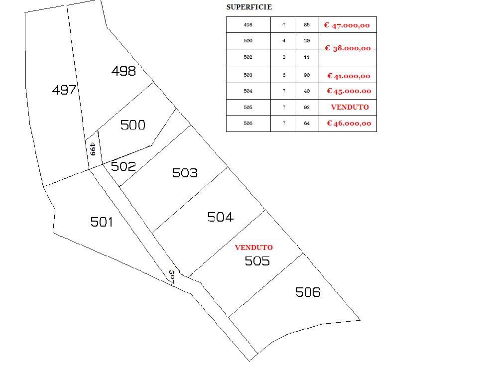 Terreno Edificabile Residenziale in vendita a Teramo, 9999 locali, zona Zona: Putignano, prezzo € 38.000   Cambio Casa.it