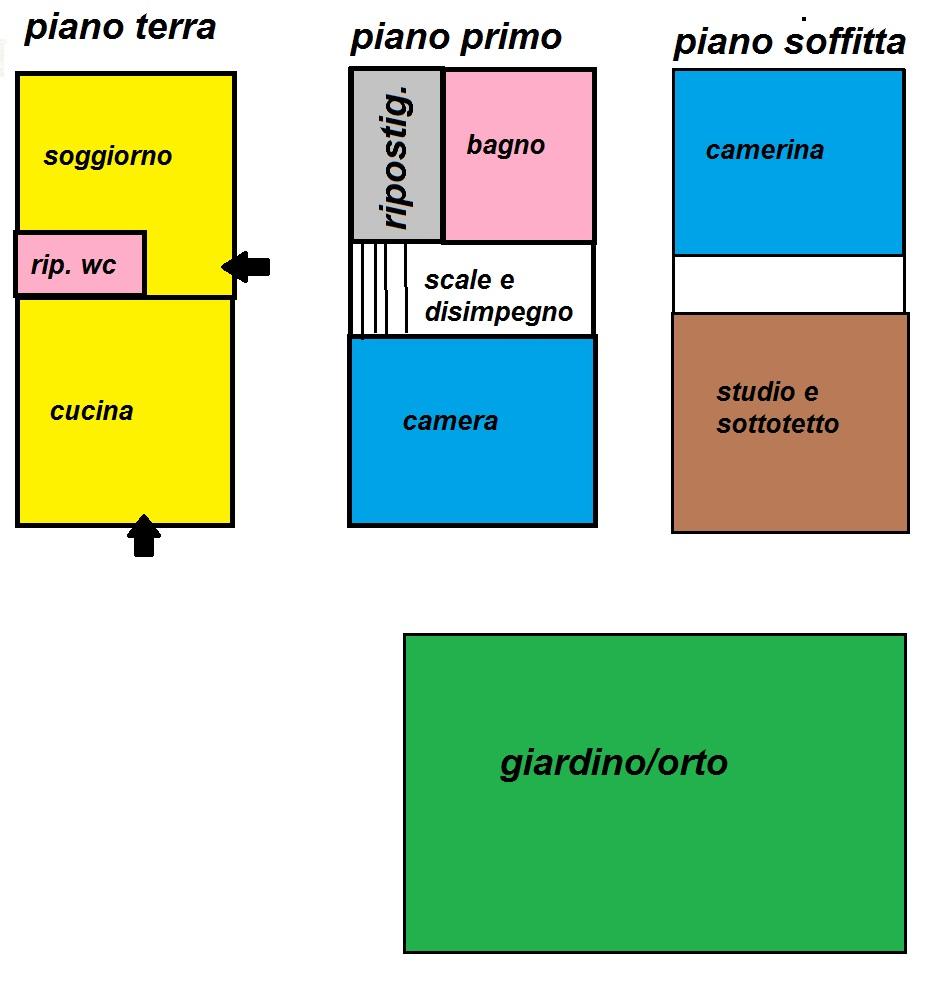 Soluzione Indipendente in vendita a Cascina, 4 locali, zona Zona: Montione, prezzo € 135.000   Cambio Casa.it