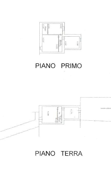 Villa singola in vendita a Colignola, San Giuliano Terme (PI)