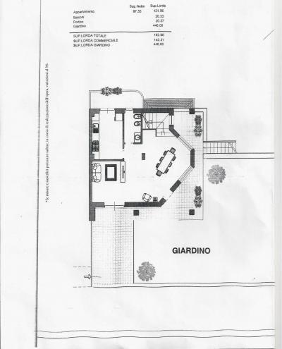 Duplex in Vendita a Alba Adriatica